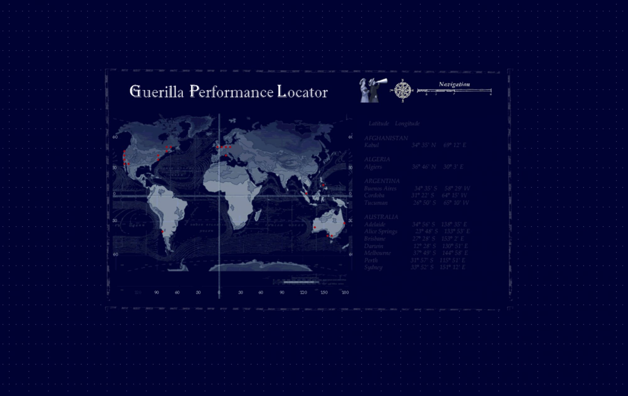 Guerilla Performance Locator